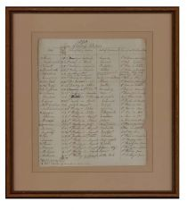 National Balloting List For The Midterm Election Of 1838