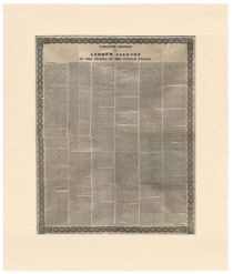 A Superb Printed Silk Broadside Of Andrew Jackson's Farewell Address