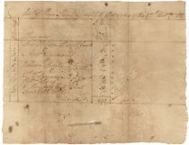 Account of the Rum Used at the Final Encampment of the Continental Army