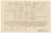 Partly Printed Account For A Civil War Surgeon And His Black Servant