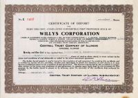 Willys Corporation Stock